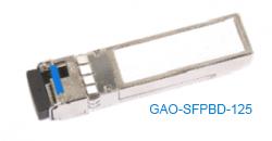 GAO-SFPBD-125